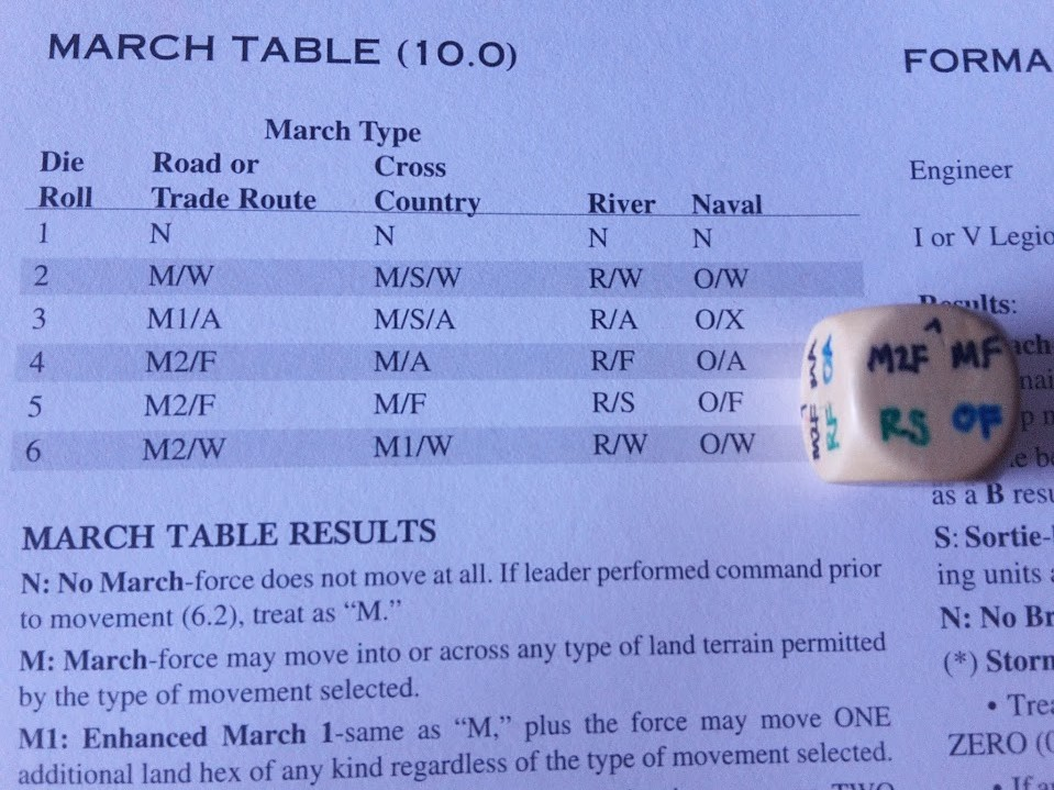 March table from Trajan: Ancient Wars. Note die result is the fifth line of the chart.